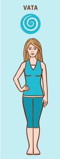 Ayurvedic-Body-Type-Dosha.jpg.jpg