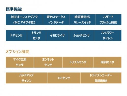 GrgoZV用表-page3.jpg