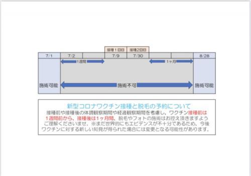 コロナワクチン接種後施術可能日日程表.jpg