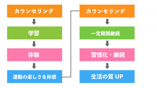 習慣_page-0001.jpg