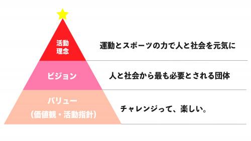 コーチズ理念のコピー_page-0001.jpg