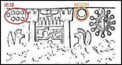 楔形文字と太陽や月