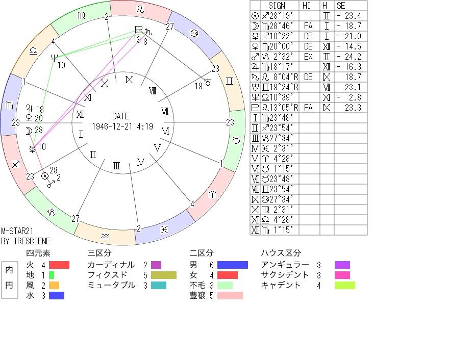 昭和南海地震.png