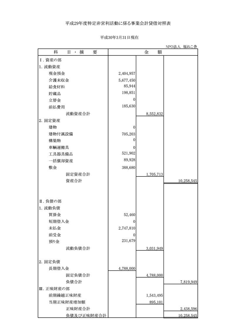 コピー福ねこ舎29.jpg