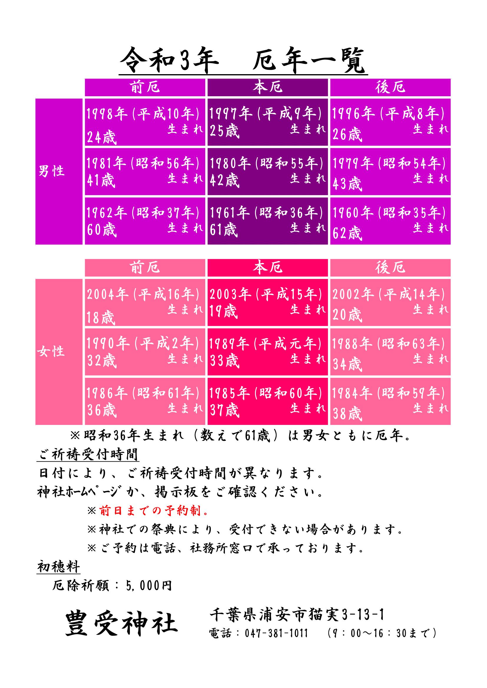 厄年表(2021)-1.png