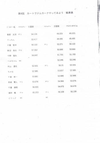 ジムカーナ結果.jpg