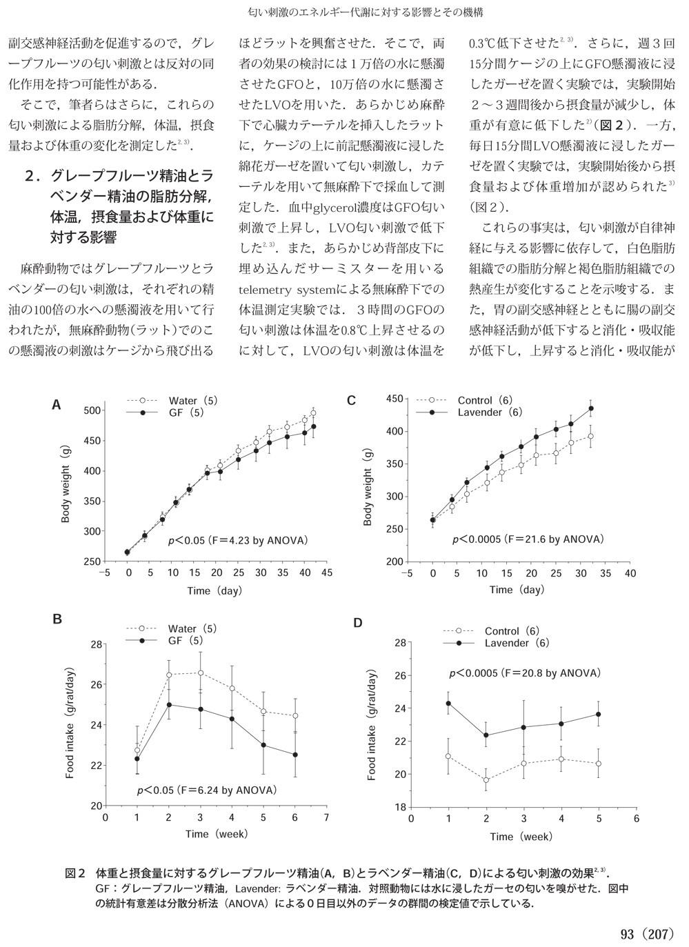 匂い刺激のエネルギー代謝に対する影響とその機構-2.jpg