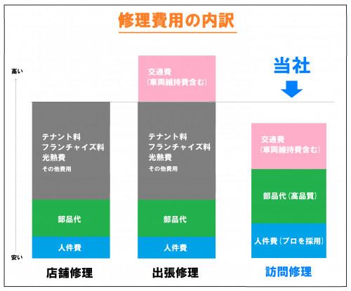 比較図3.png