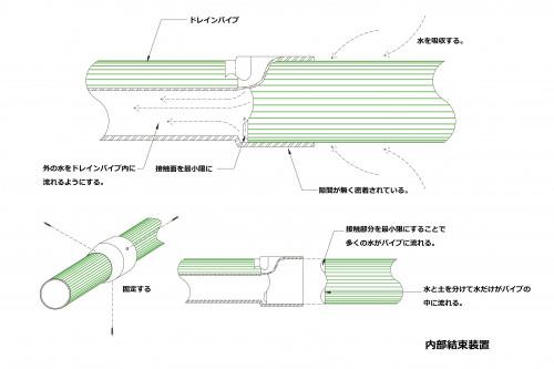 水平排水ソケット仕組み.jpg