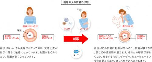 喘息概念2.gif