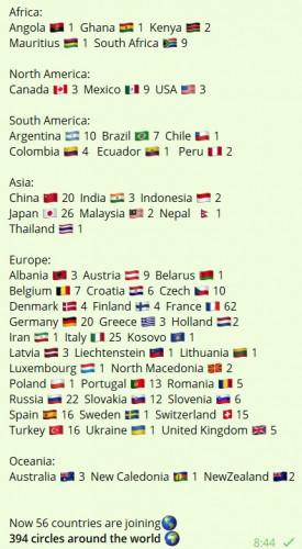 countries on global 9000omc.jpg