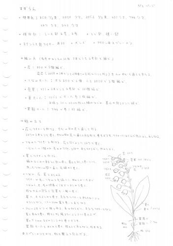 ページ2 すずらん編みかた.jpg