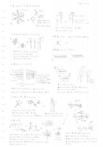 ページ3 すずらん編み図.jpg
