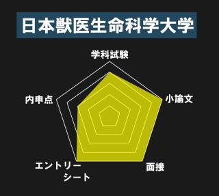 7日獣 推薦11.png