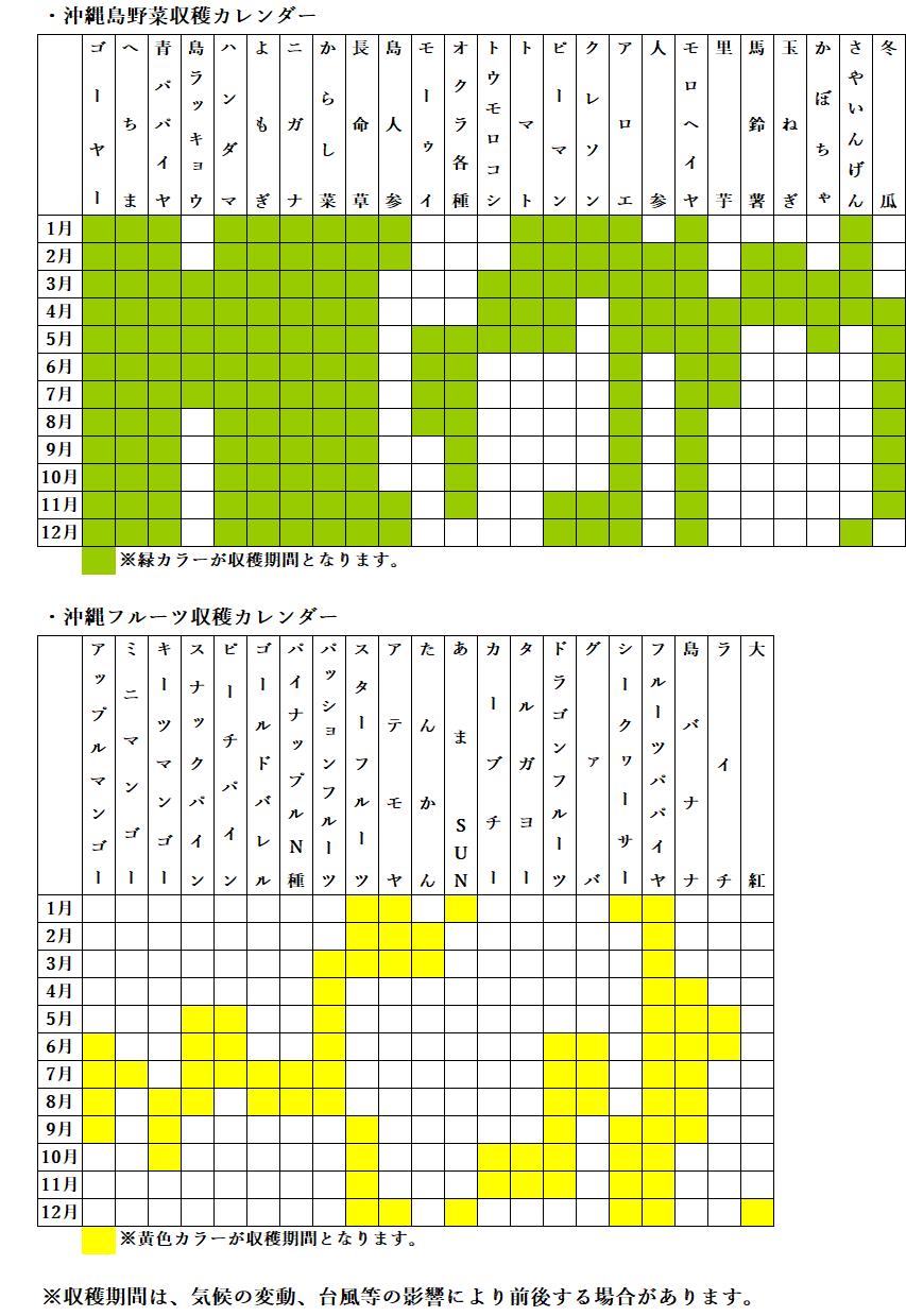 収穫カレンダー4.png