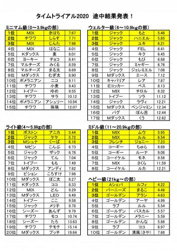 タイムトライアル 2020 夏_01.jpg