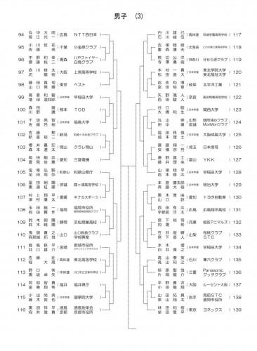 9B0487CC-700A-4A2A-9E94-9909E621FCE7.jpeg