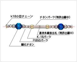 電子(マイナスイオン).jpg