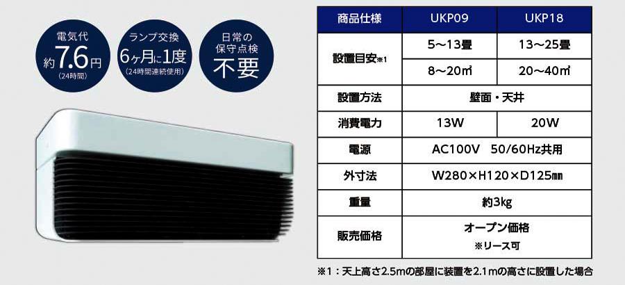 空気の殺菌清浄に人気の紫外線照射装置