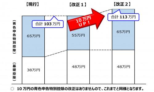 h32_kojogaku_change.jpg