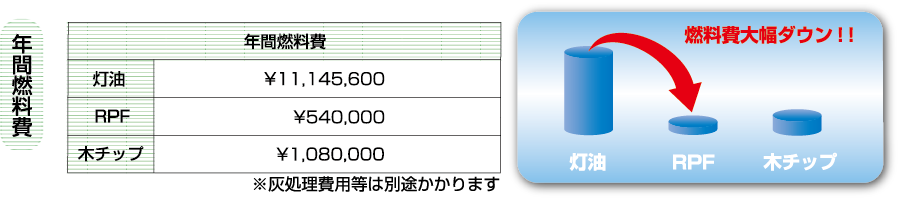 年間燃料費.png