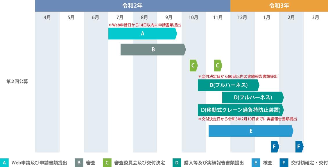 subsidy_schedule_2020_02.jpg