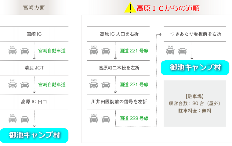access_car_miya.png