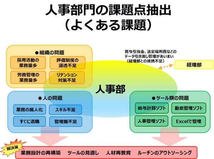 jinji-mondai700.jpg