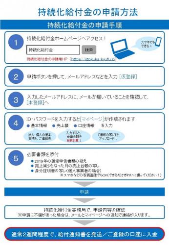 jizokuka-kyufu2.jpg