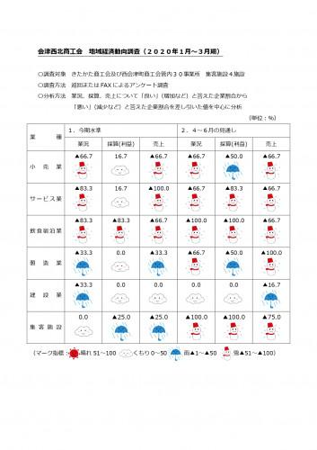R2会津西北地域経済動向調査レポート(1~3)_page-0001.jpg