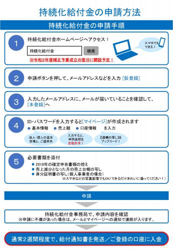【別添②】持続化給付金広報概要資料(A4版)_page-0004.jpg