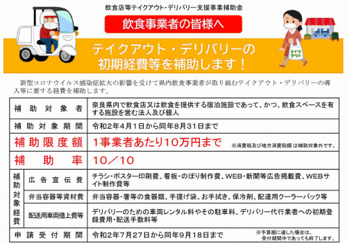 【奈良県施策】飲食店等テイクアウト・デリバリー支援事業補助金