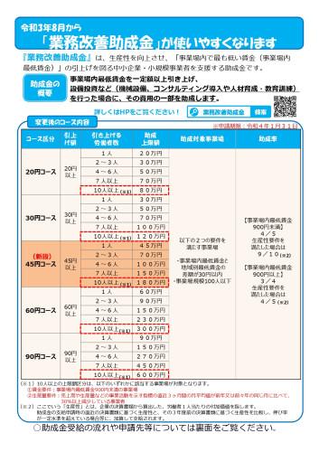 3.gyoumukaizenri-huretto0308-030906_page-0001.jpg