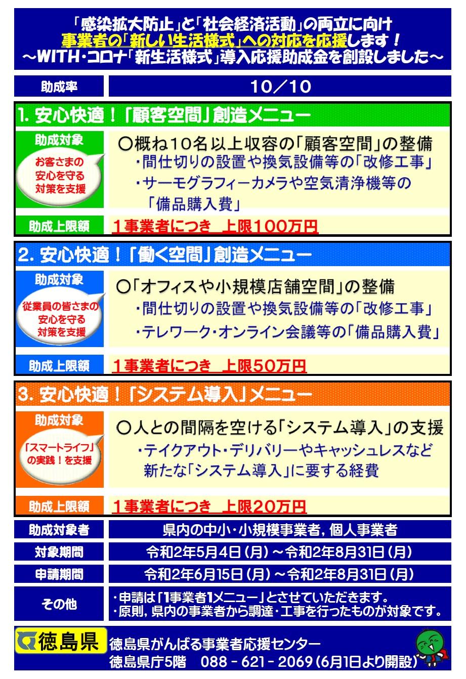 感染 徳島 者 県 コロナ ウイルス