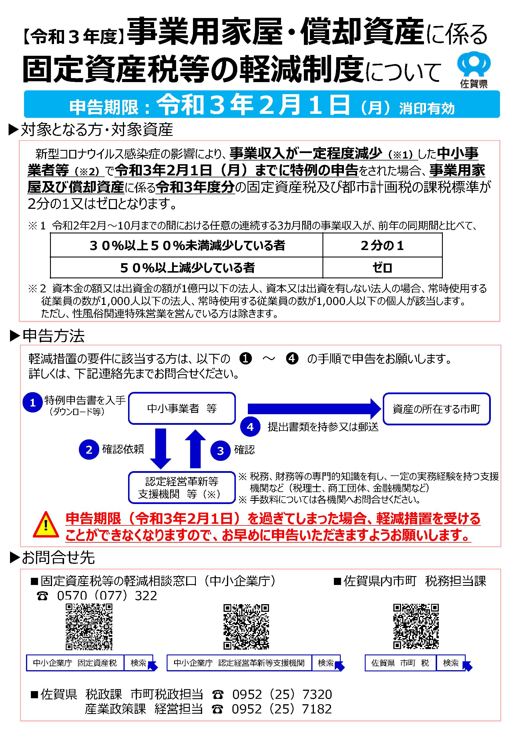 税 コロナ 資産 庁 中小 固定 企業
