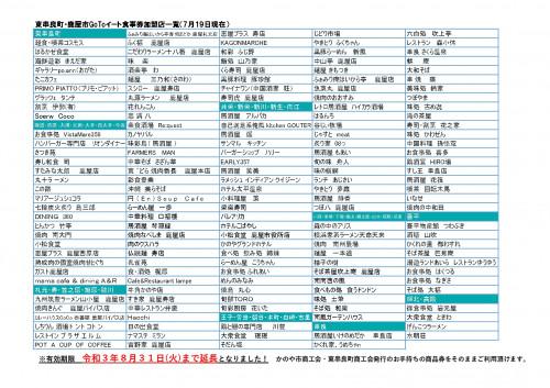 登録店チラシ形式 【最新】_page-0001 (4).jpg