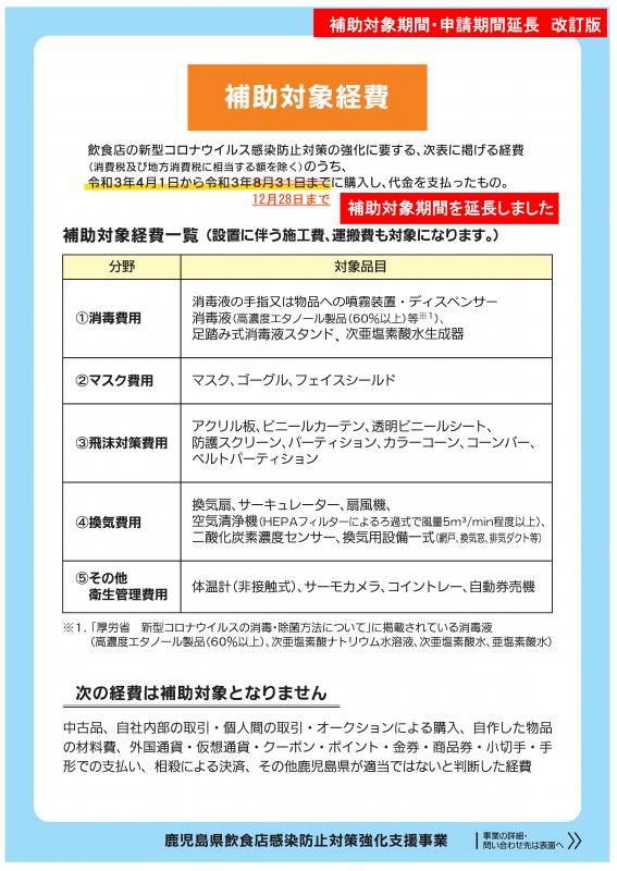飲食感染防止申請延長②.png