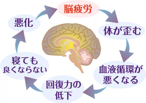 method_01.png