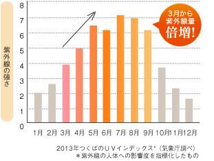 img_graph01[1].jpg